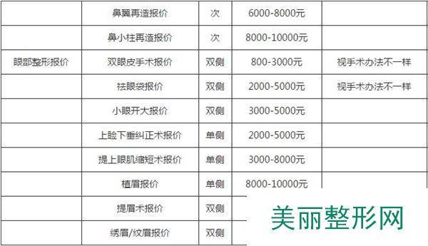 【长沙雅美是正规医院吗?整形价格表2018】