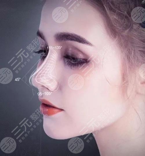 膨体隆鼻的价格与个人情况有关